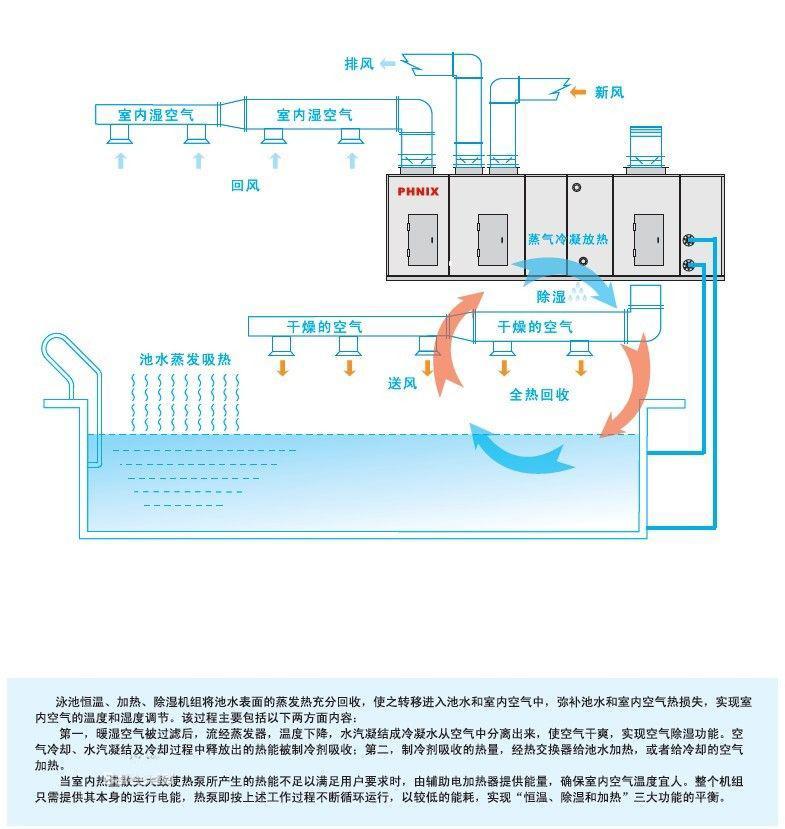 监测池结构图