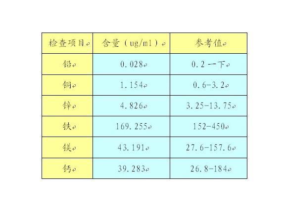 儿童微量元素正常值_人体微量元素镁的含量正常值是多少?-人体微量元素标准值是多少