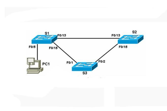 虚拟网络拓扑结构