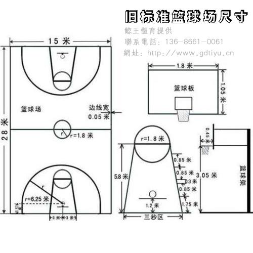 标准篮球场地