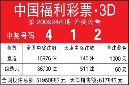 中国福利彩票3d开奖图-中国福利彩票3D 搜狗百科图片