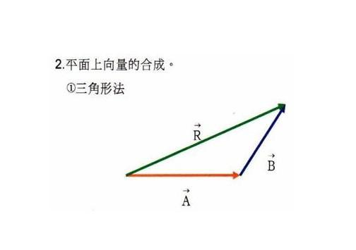 yd1向量图画法步骤