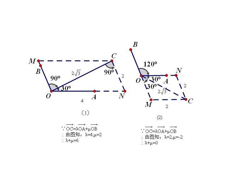 绘错误接线向量图