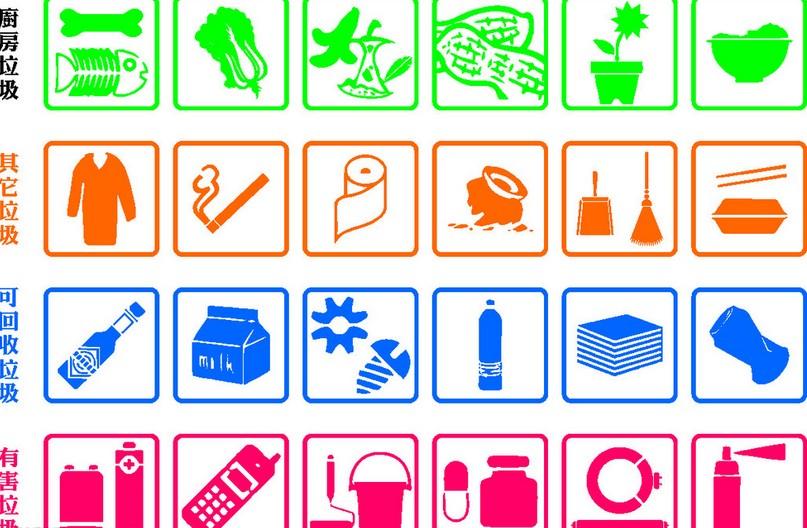 垃圾分类国营垃圾回收日见萎缩。我国是最早提出垃圾分类收集的国家之一。就拿北京为例:1965年,二环路以内,国营废品收购站有2000多个。80年代后,其规模严重萎缩;1997年,三环路以内的国营废品收购站仅剩16个。我国如今垃圾分类处理的设备较少,通过机械化分类成本较高,规模有限,不能满足垃圾分类处理的需要。