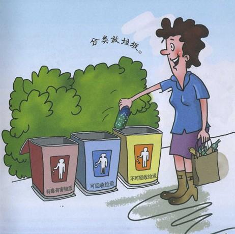 垃圾分类知识