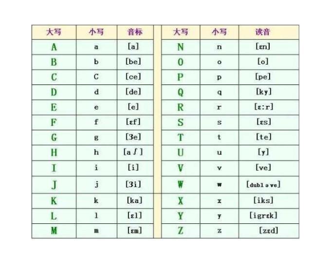 英语字母表图片