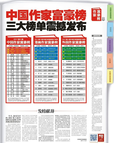 2019中国作家排行榜_中国作家富豪榜 榜单 搜狗百科