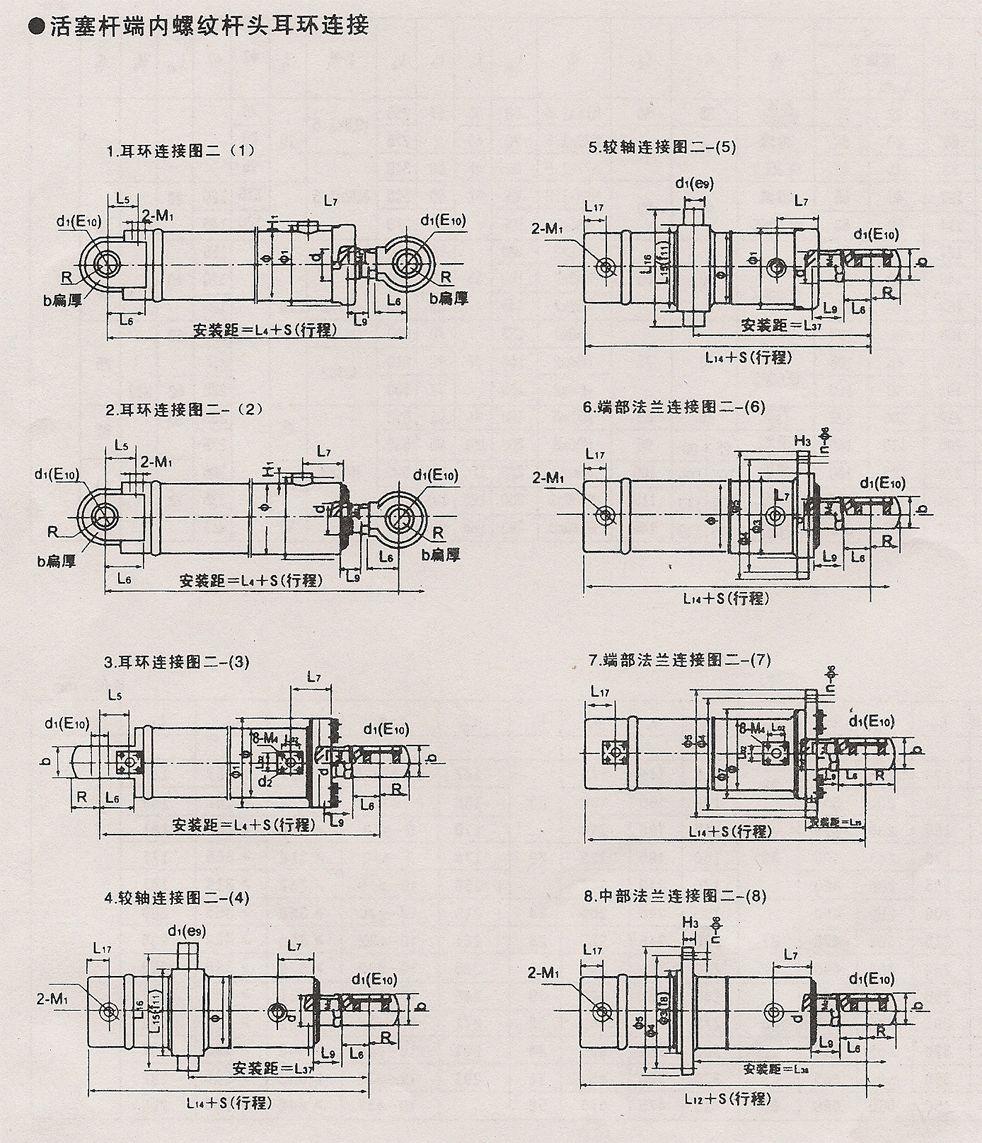活塞式   单活塞杆液压缸只有一端有活塞杆图片