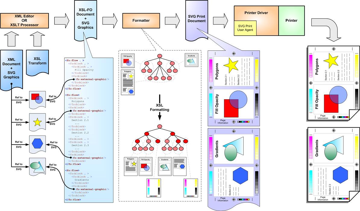 户型 户型图 平面图 设计 素材 1194_699