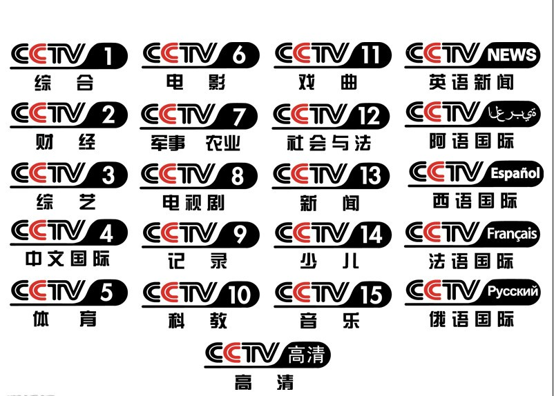 cctv(中国中央电视台) - 搜狗百科