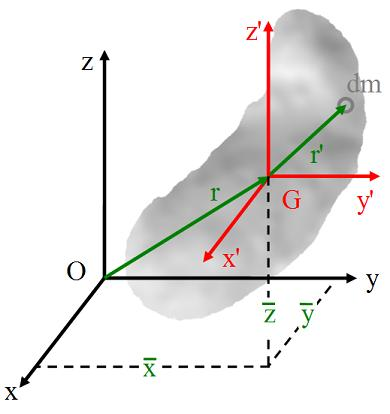 叠加定理题型总汇-叠加定理经典例题|叠加定理|叠加定理的验证|叠加定理公式