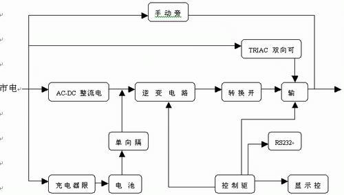 ups(不间断电源) - 搜狗百科