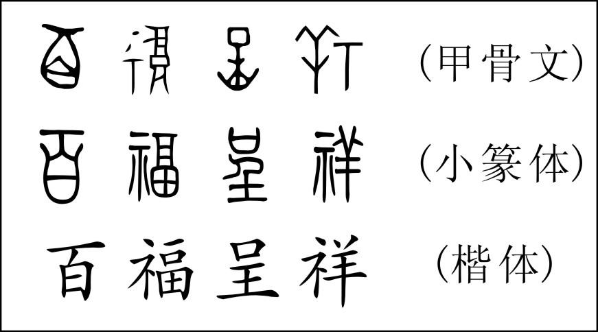 百福镂空矢量图