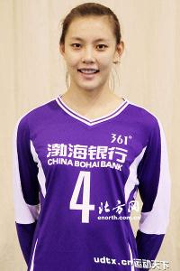 天津女排队员王佳敏