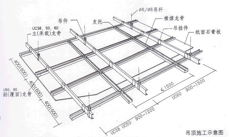 平面吊顶图手绘图