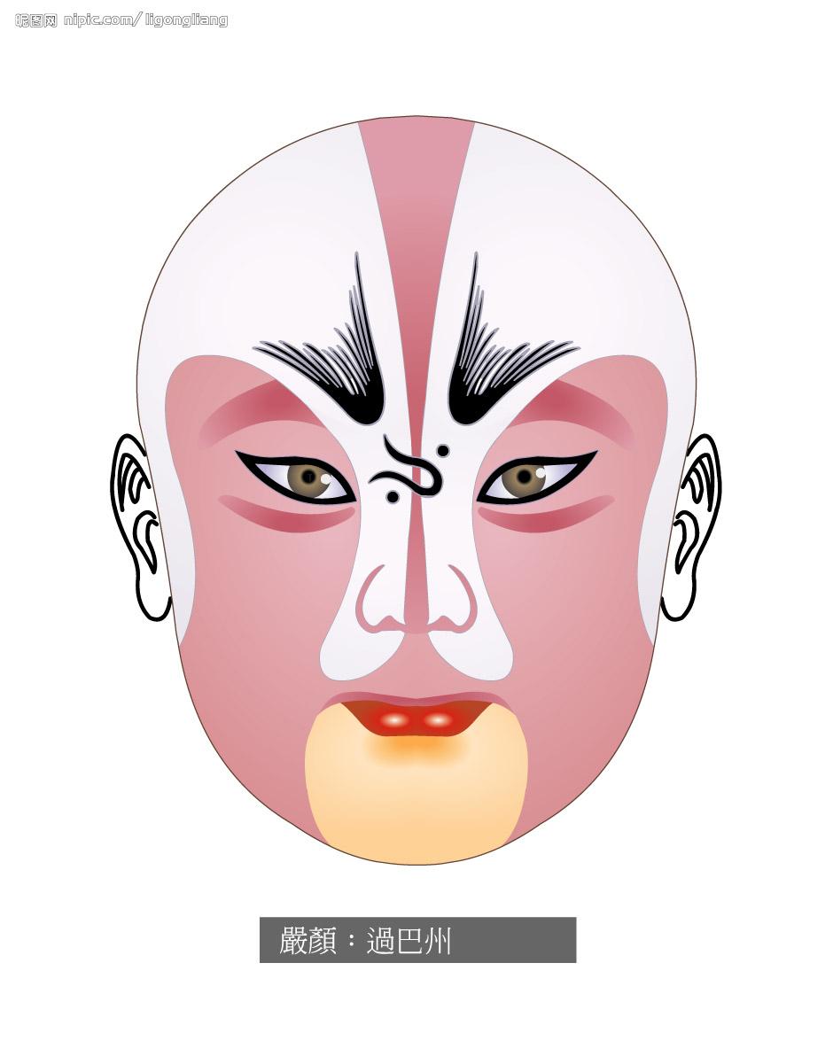 京剧脸谱的造型