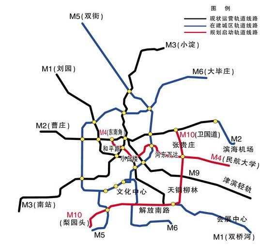 天津地铁4号线 搜狗百科图片