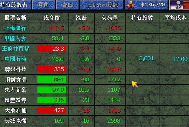 东升伟业股票_持有股数表: 成交价 每股股票所对应的价格,大红色的股票此时不能买