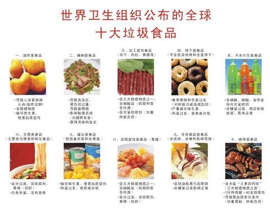食品制作步骤图