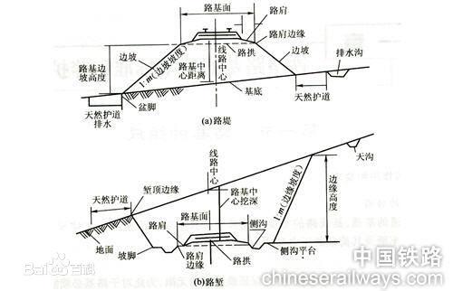路基设计图 手绘