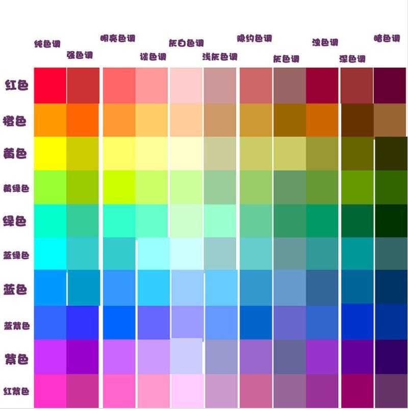 网页色彩搭配