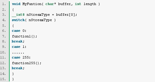 ptr是指向函数的指针变量,所以可把函数max()赋给ptr作为ptr的值,即图片