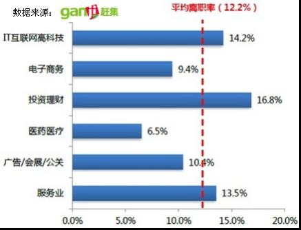 销售年度规划报告_《2013年北京地区销售岗位薪酬及人员管理报告》.