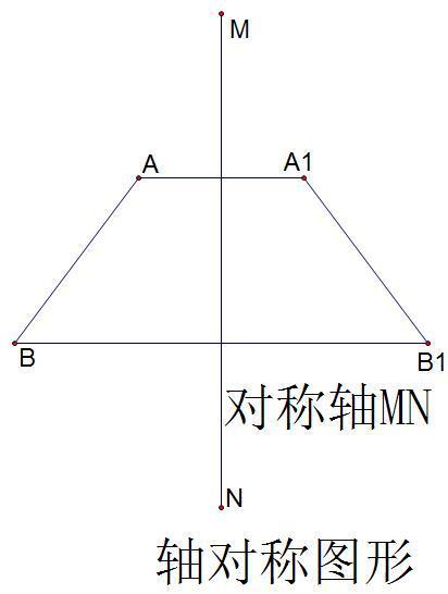 轴对称图形动物剪纸