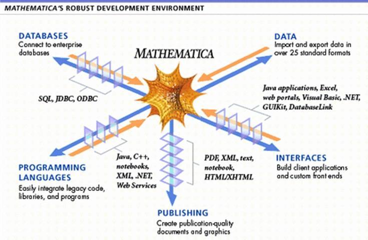 mathematica8.0下载_mathematica