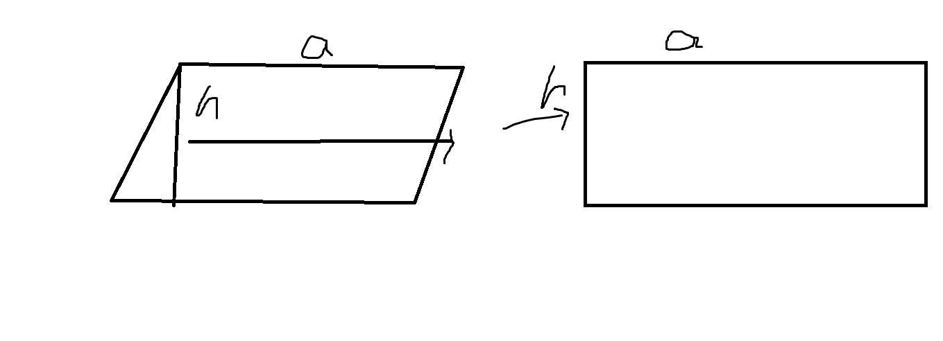 如图1,菱形的面积等于长方形面积=ah. 图14.