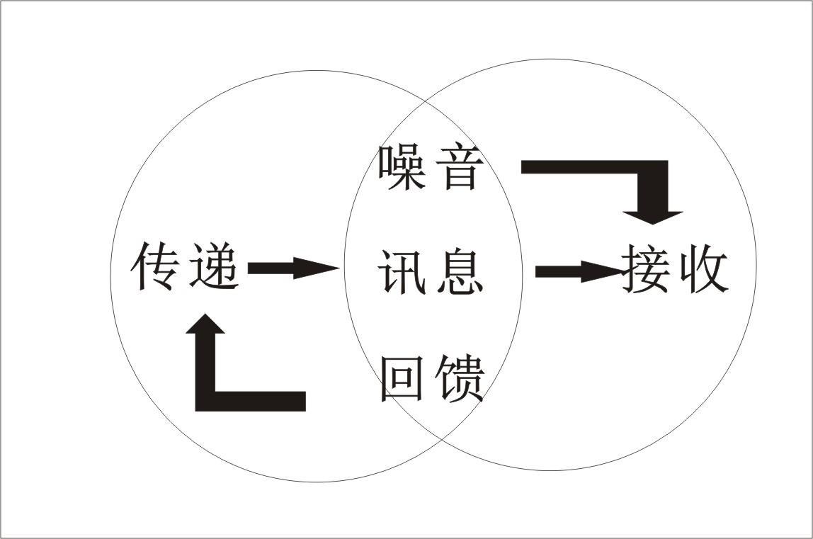 roi - 搜狗百科图片