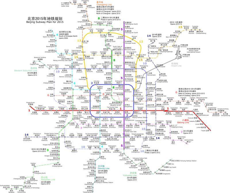 北京地铁昌平线