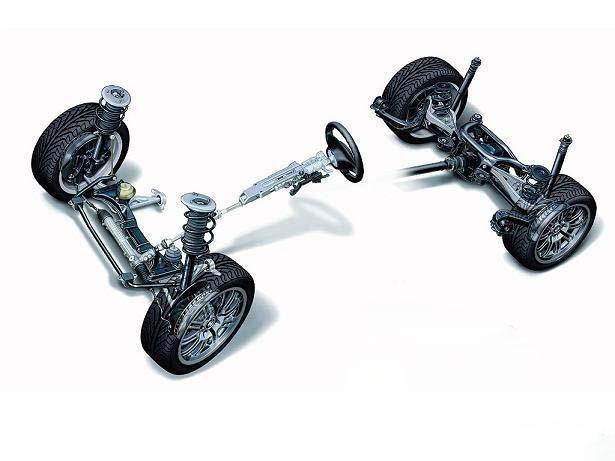 悬挂系统是汽车的车架与车桥或车轮之间的一切传力连接装置的总称图片