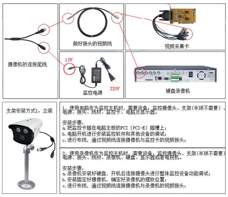 监控摄像头安装步骤