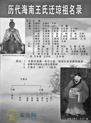 王氏家谱,家族网图片