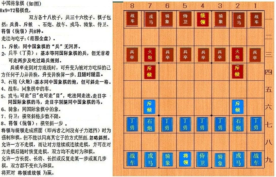 中国将棋图片