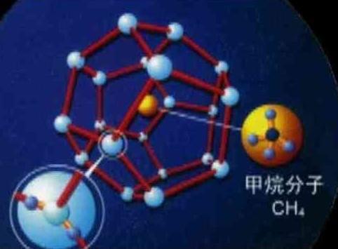 甲烷结构式