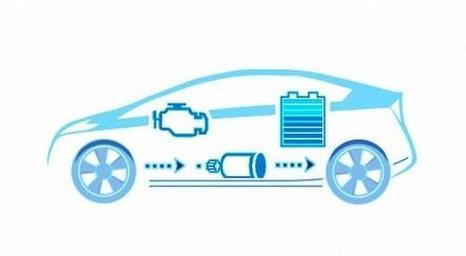 通过混合使用热能和电力两套系统开动汽车.