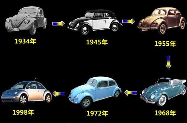 大众甲壳虫汽车的发展史