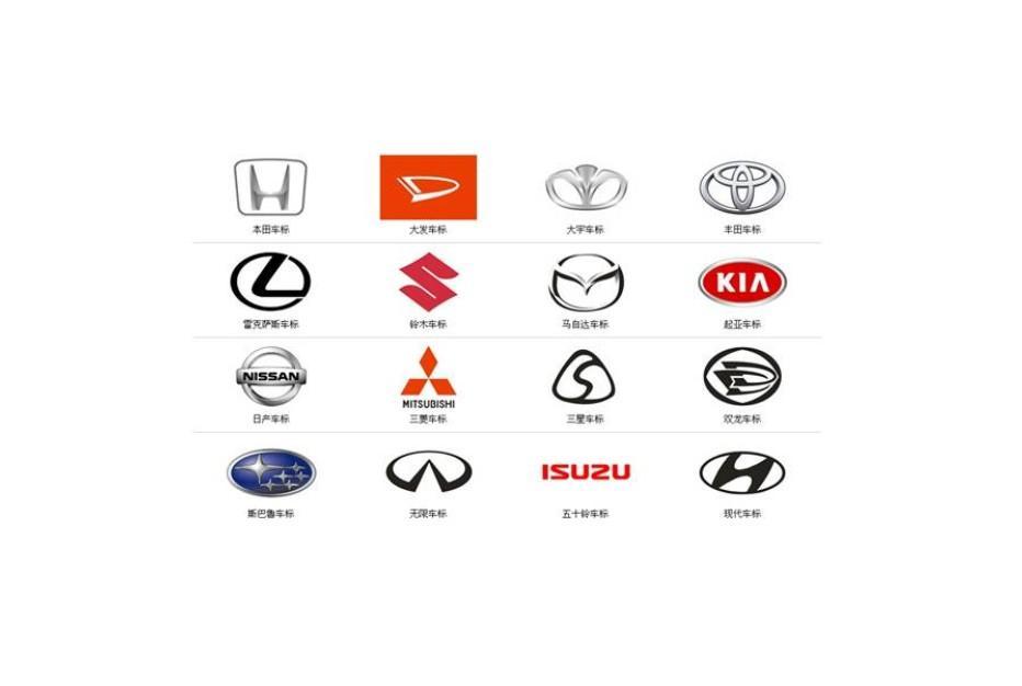 汽车标志(vehicle sign)是指各种汽车品牌的标志