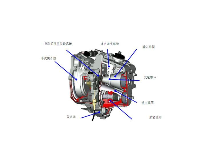 US20010041644 furthermore 176789 Nissan Murano Transmission Diagram furthermore 42603AC040 furthermore Continuously Variable Transmission Cvt further Automatic Transmission  ponents Parts Schematic Diagram Car. on continuously variable transmission