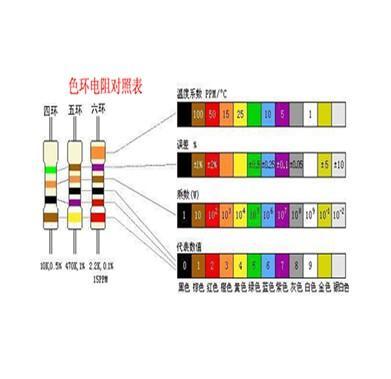 色环电阻计算_色环电阻