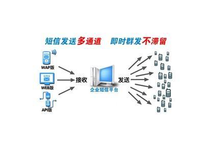 中国移动,联通,电信直接提供的短信端口与互联网连接