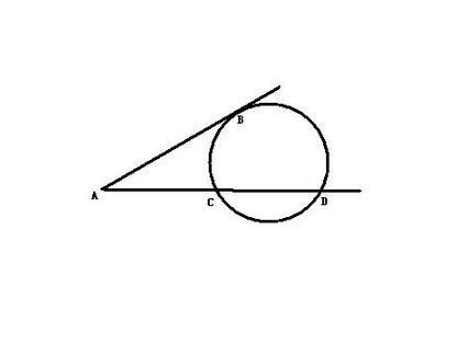 切割线定理图片