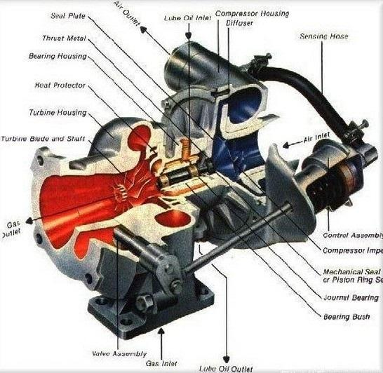for What are the primary functions of motor oil