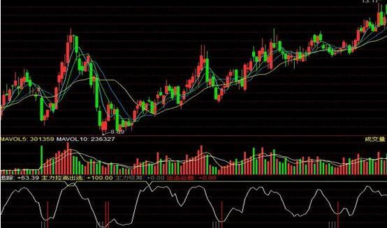 股票软件+-+搜狗百科