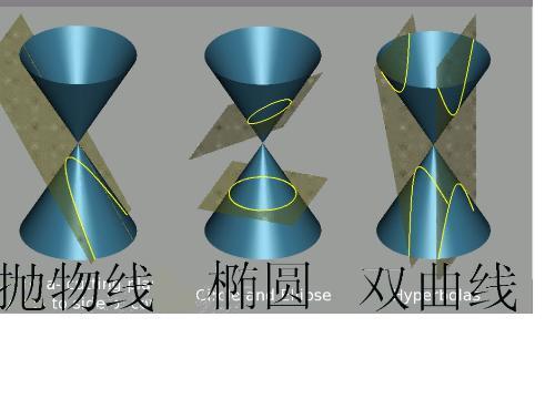 圆锥穿孔素描画法步骤