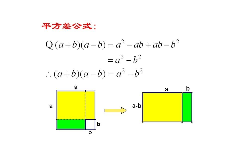 平方差公式