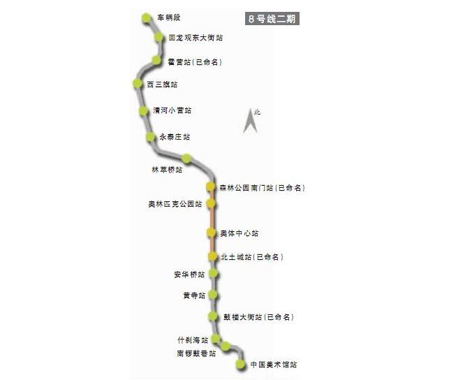 8号线二期北段(森林公园图片