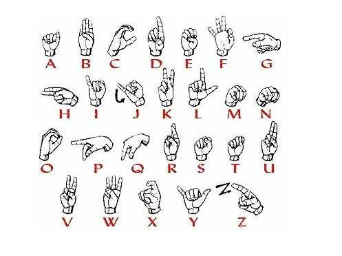 手语 聋哑人交流方式 搜狗百科